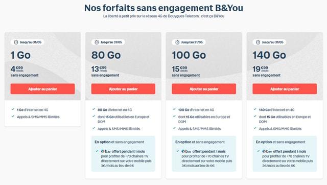 Forfait mobile Bouygues sans engagement