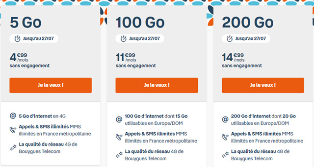 forfait mobile 5Go B&you