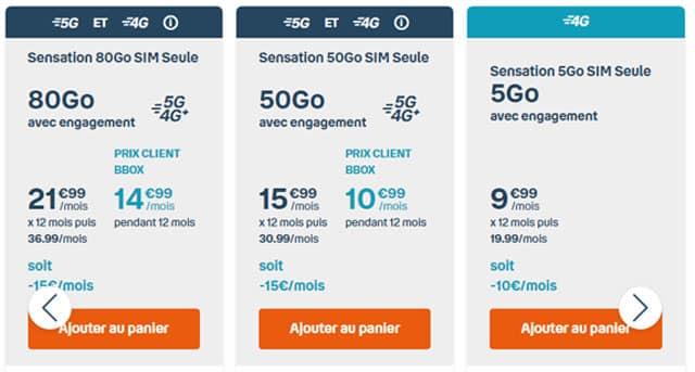 forfait mobile ado Bouygues 5 Go